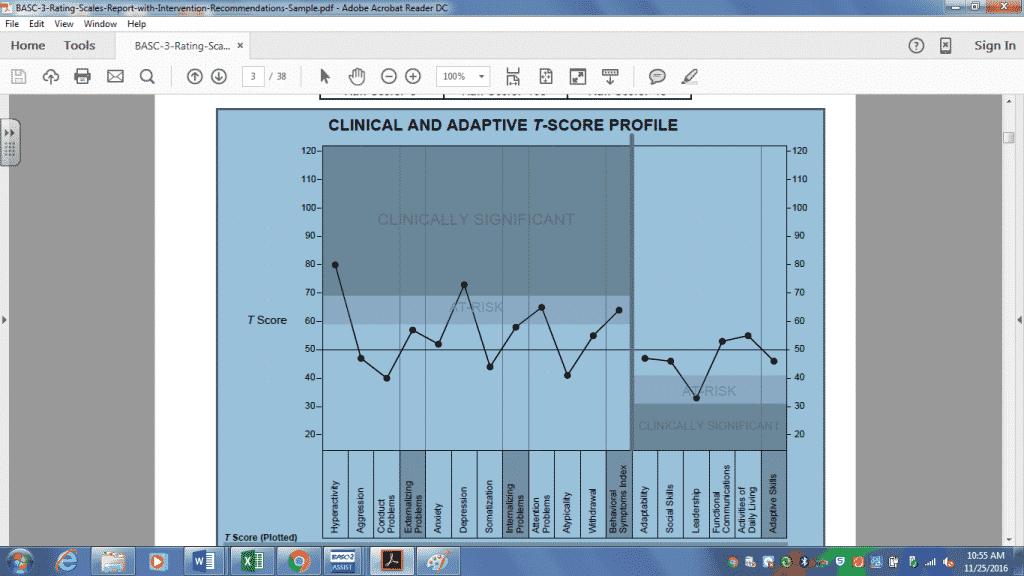 highlight graph - school social work