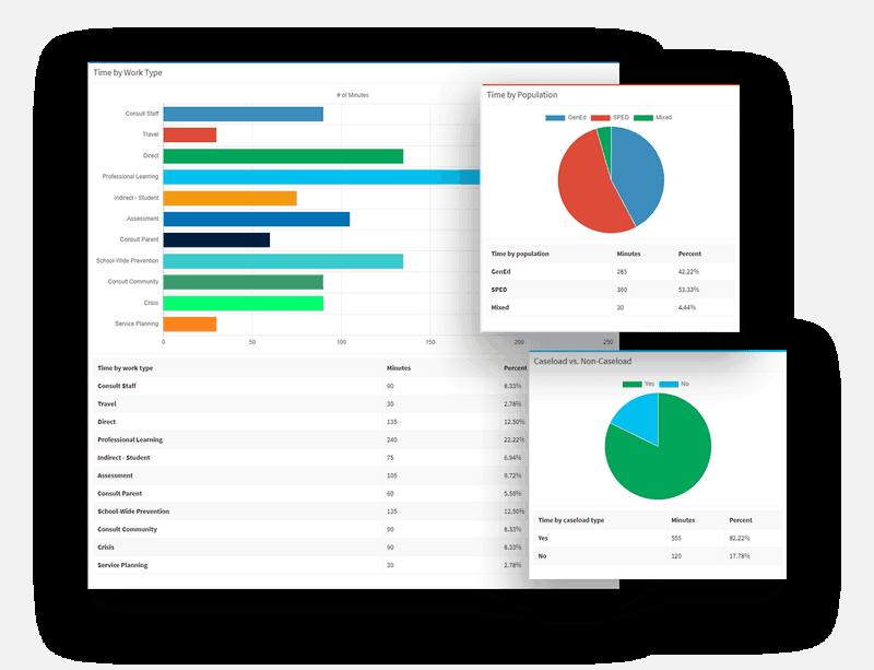 ssw tools app reports