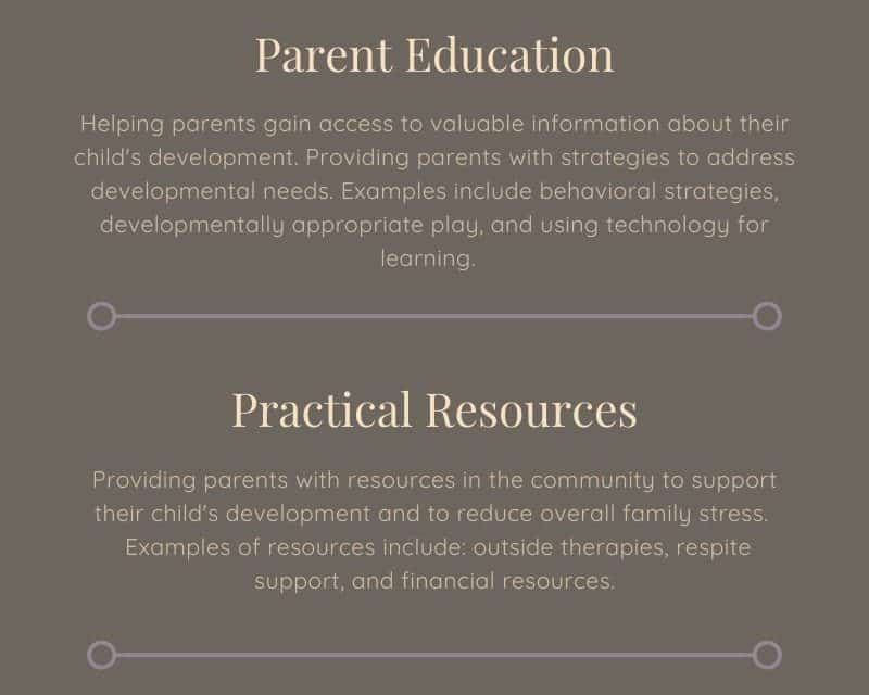 Parent Support in an Early Childhood Specialty School